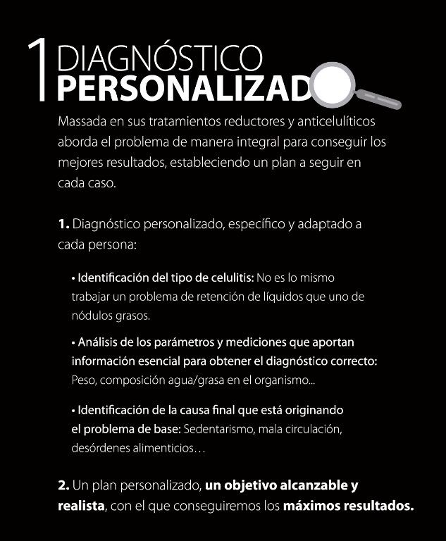 Tratamiento Massada en Skin Spa Alicante